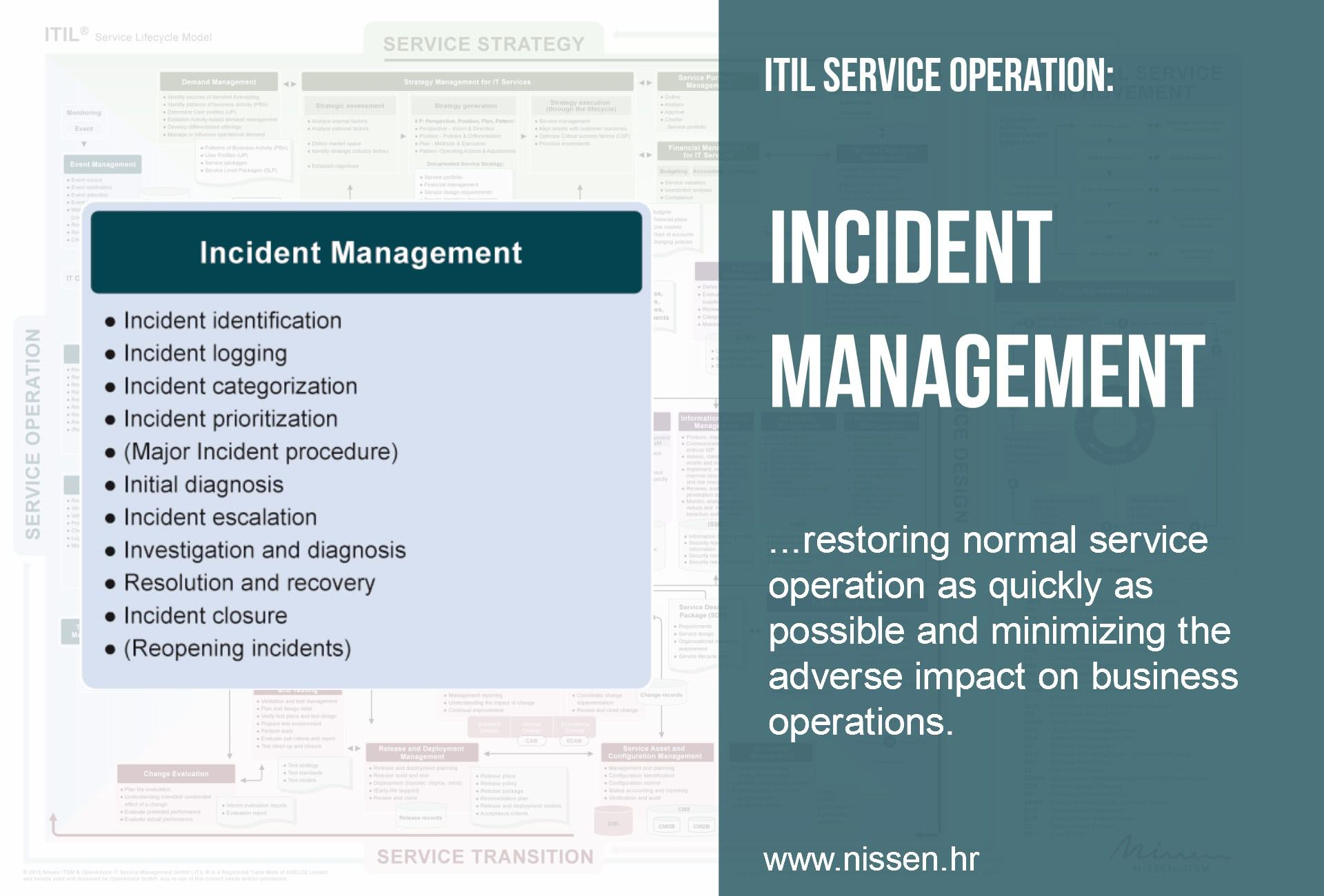 ITS Poster - Incident Management