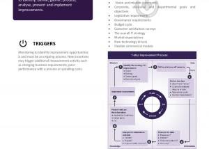 ITIL Seven Step Improvement Process