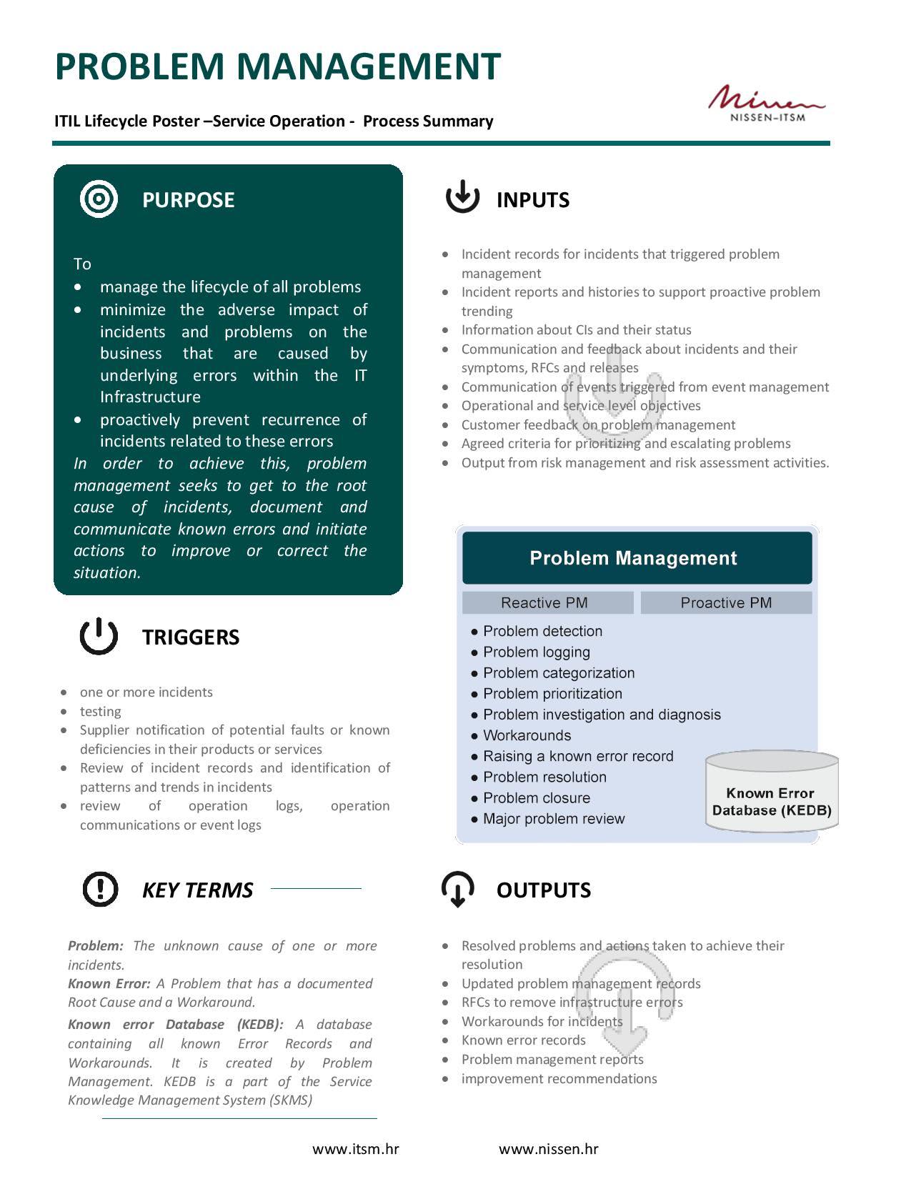 Problem Management: Nissen ITSM & ITS Partner
