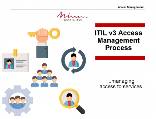 ITIL Access Management Process