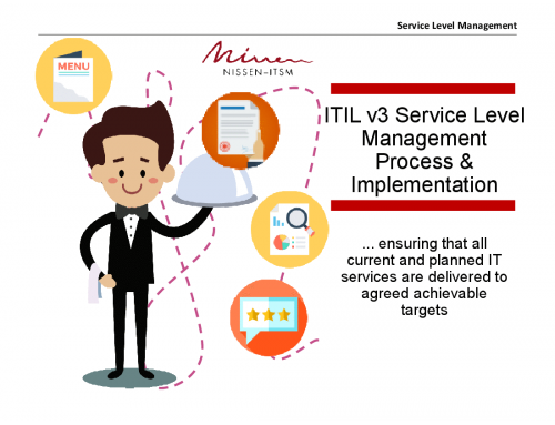 ITIL Service Level Management (SLM) – Process & Implementation