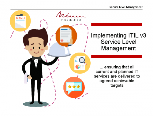 Implementing Service Level Management (SLM) – PPT